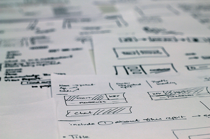 Photo: Pipette Wireframes