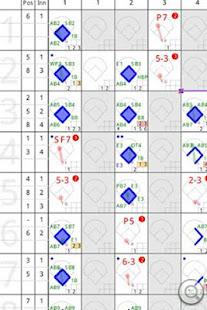 iScore棒球/壘球