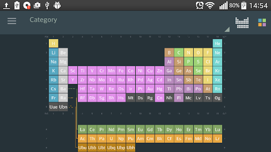 Periodic table elements 114 pro apk for android periodic table elements 114 pro urtaz Image collections