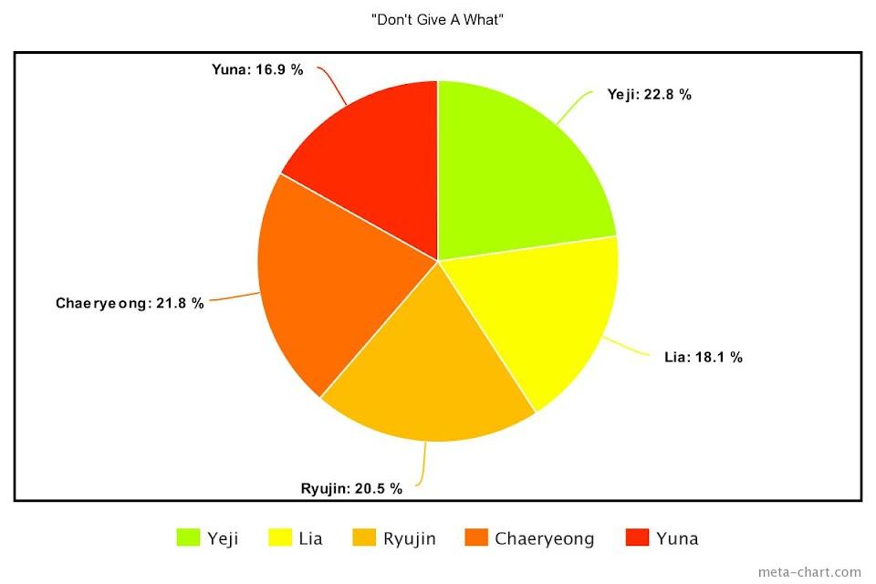 meta-chart - 2021-03-10T004233.013