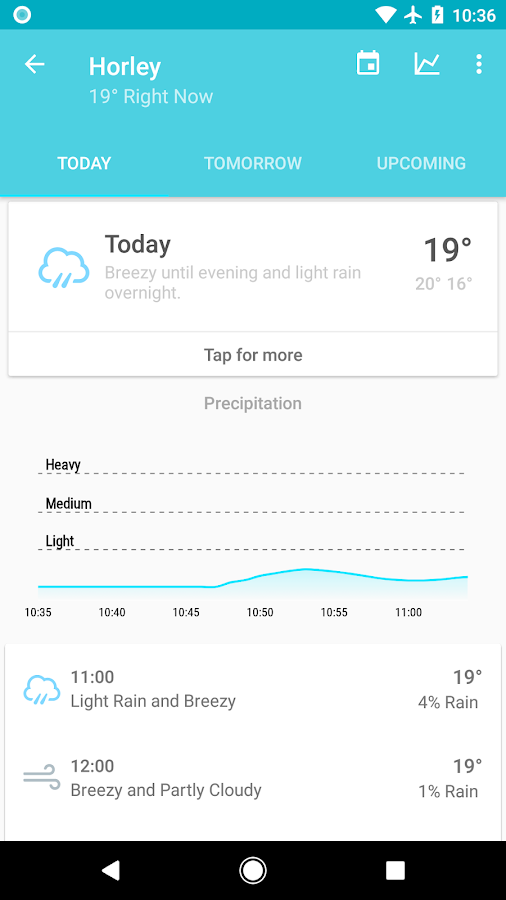 Forecast- screenshot