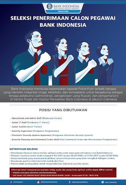 Lowongan Kerja Calon Pegawai Bank Indonesia, Lowongan BI Mei 2017, Seleksi Penerimaan Calon Pegawai Bank Indonesia Mei 2017