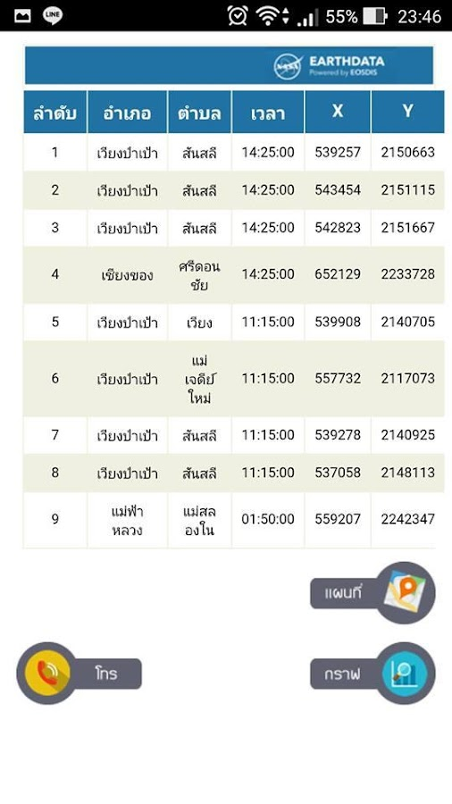 Chiangrai Hotspot Application- screenshot