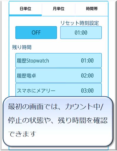 スマホ中毒防止 アプリの使用時間制限 - スマホはオワリー