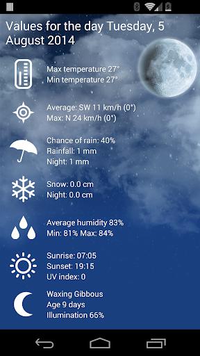 Weather Switzerland XL PRO screenshot 3