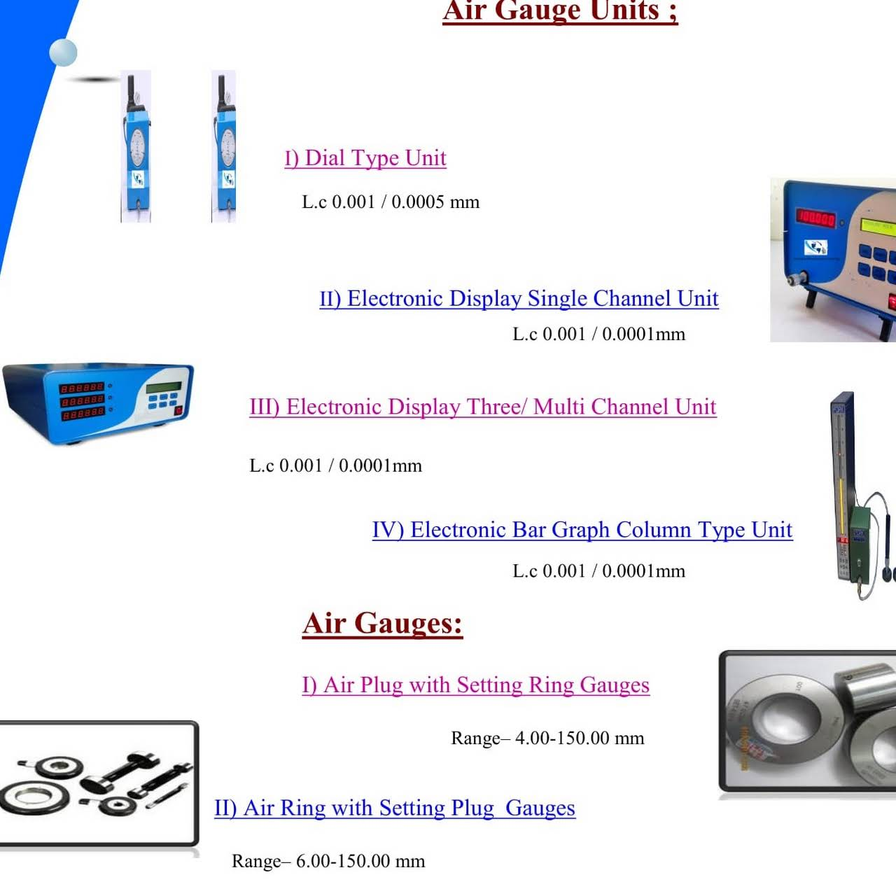 Accurate measurement Solution - Measuring Instruments Supplier in