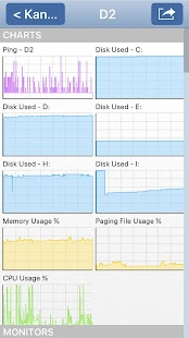 PA Server Monitor for PC-Windows 7,8,10 and Mac apk screenshot 3