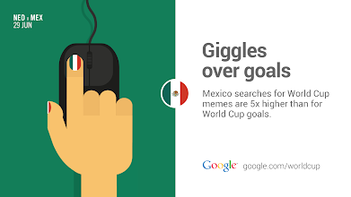 Photo: Mexico enjoys the funny side of the #WorldCup. #GoogleTrends