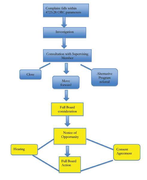 http://joinona.azurewebsites.net/wp-content/uploads/2013/12/Disciplinary-Chart-2.jpg