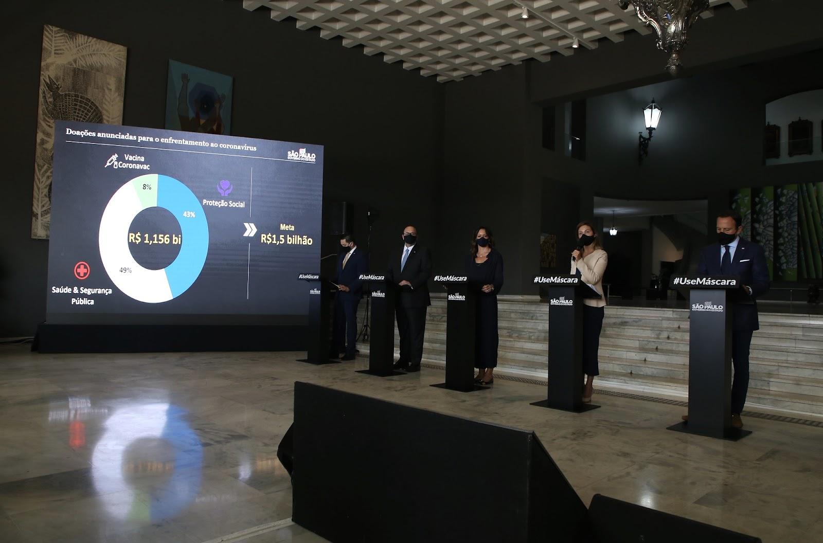 Valores de doações foram divulgadas pelo Governo de São Paulo em coletiva de imprensa. (Fonte: Governo de SP/Divulgação)