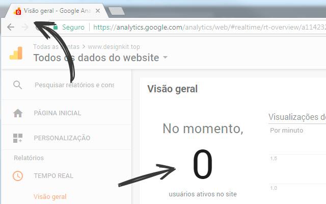 Google Analytics RealTime Counter