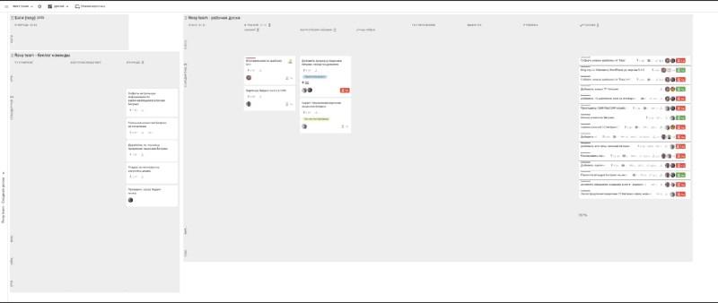 Скриншот доски после STATIK, воркшоп, внедрение Канбан, Канбан-система, Макс Фролов