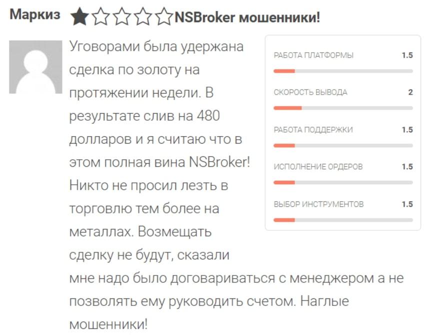 NSBroker: экспертный обзор и отзывы реальных клиентов