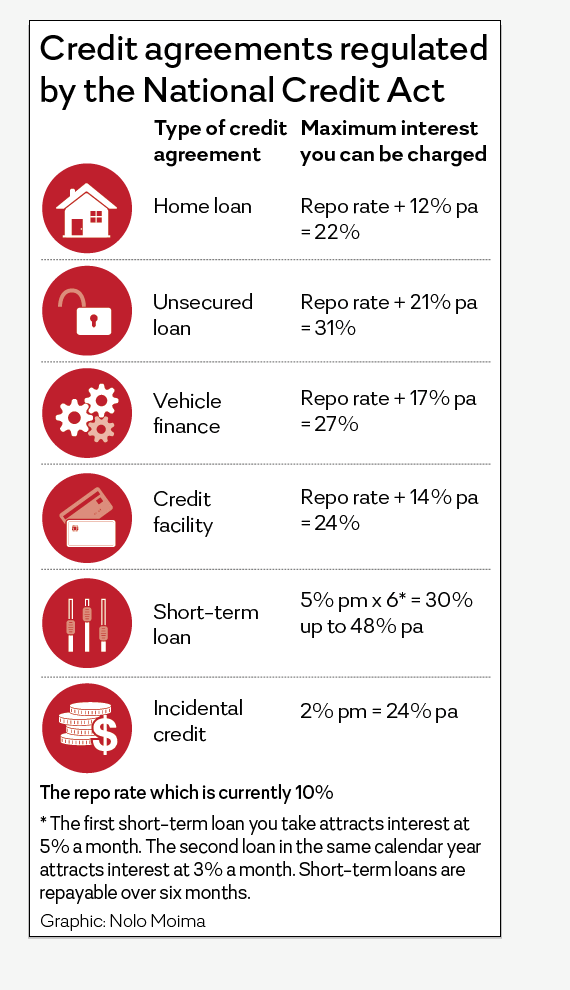 Check Your Credit Agreement Interest Rates