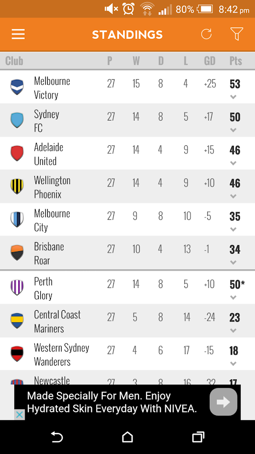 Ultimate A-League- screenshot