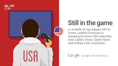 Photo: Playing @EASPORTSFIFA from home and still more popular than most. #GoogleTrends #USA