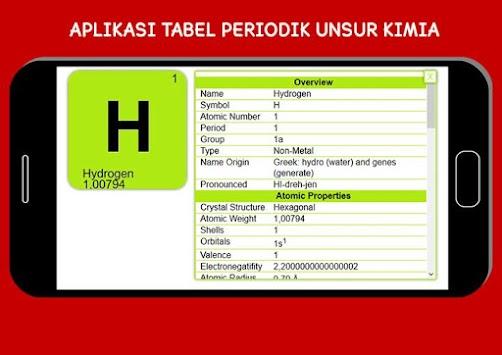 Tabel periodik unsur kimia golongan transisi unsur with tabel cheap tabel periodik poster with tabel periodik unsur kimia urtaz Gallery