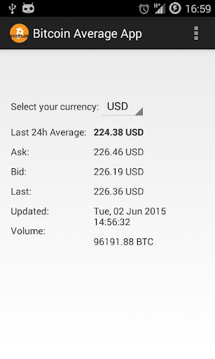 Bitcoin Average App