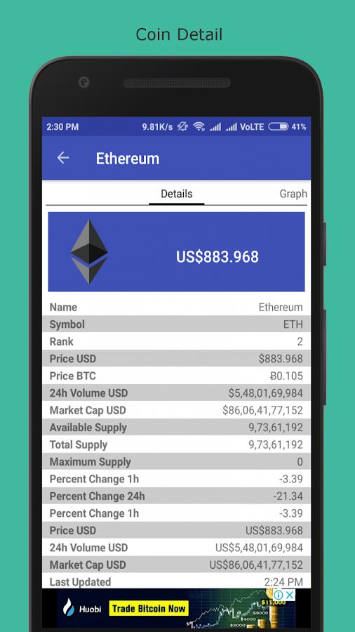 conversor bitcoin a euro