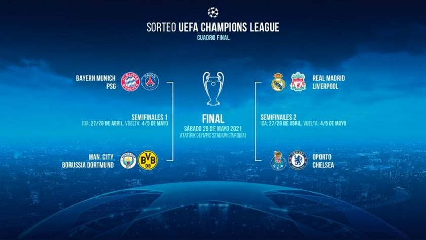 El Madrid evita a los favoritos y se medirá al Liverpool.