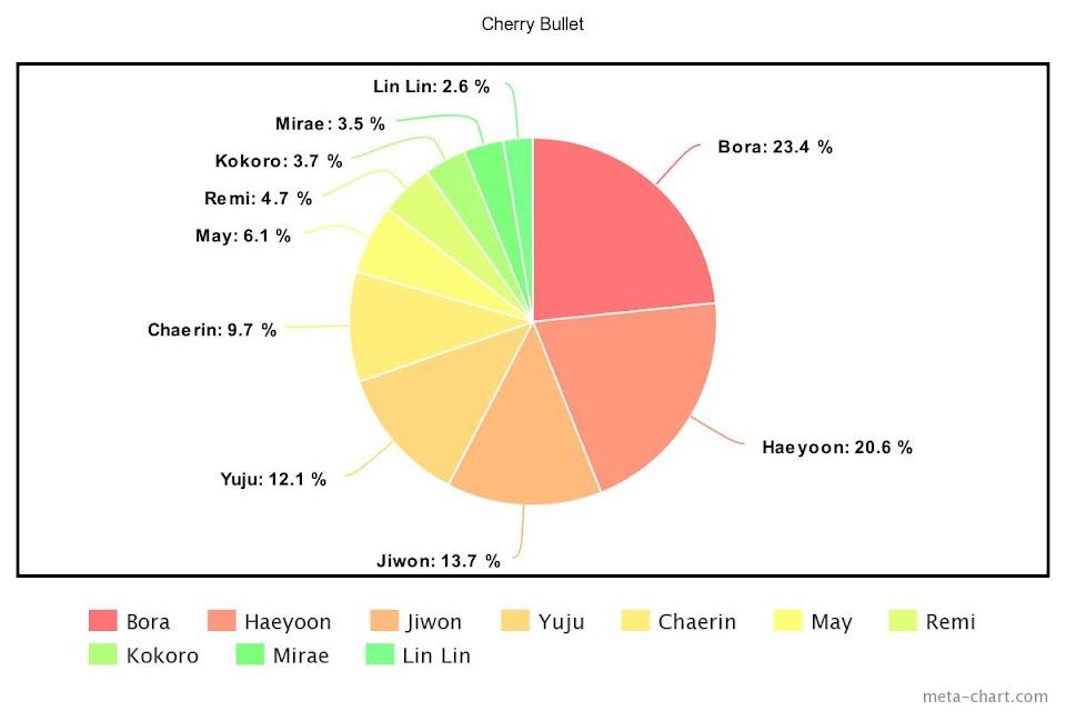 meta-chart - 2021-06-21T192056.250