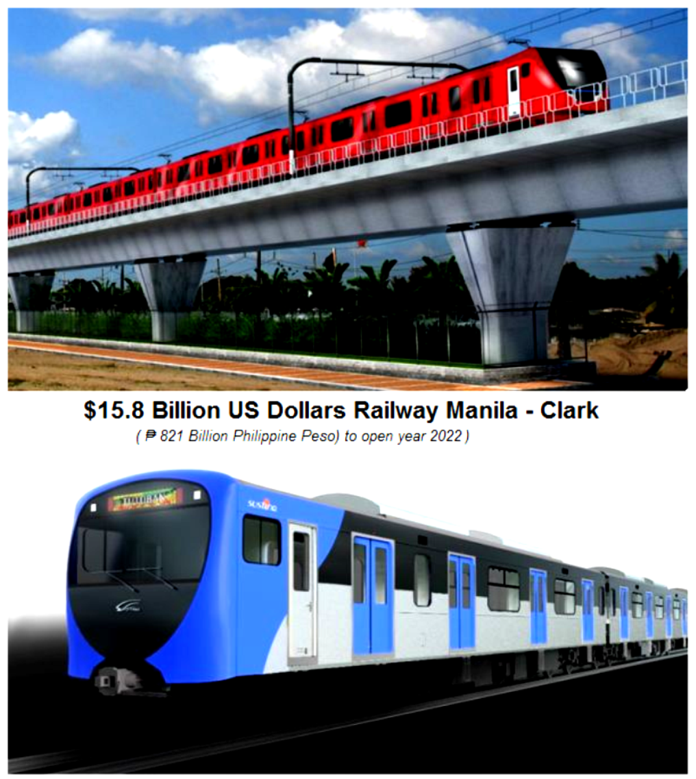 ₱821 Billion Railway 95 KM Connecting Connecting Manila to Clark will open on 2022
