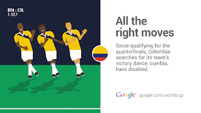 Photo: It's all in the hips. http://goo.gl/Fxad0A #GoogleTrends