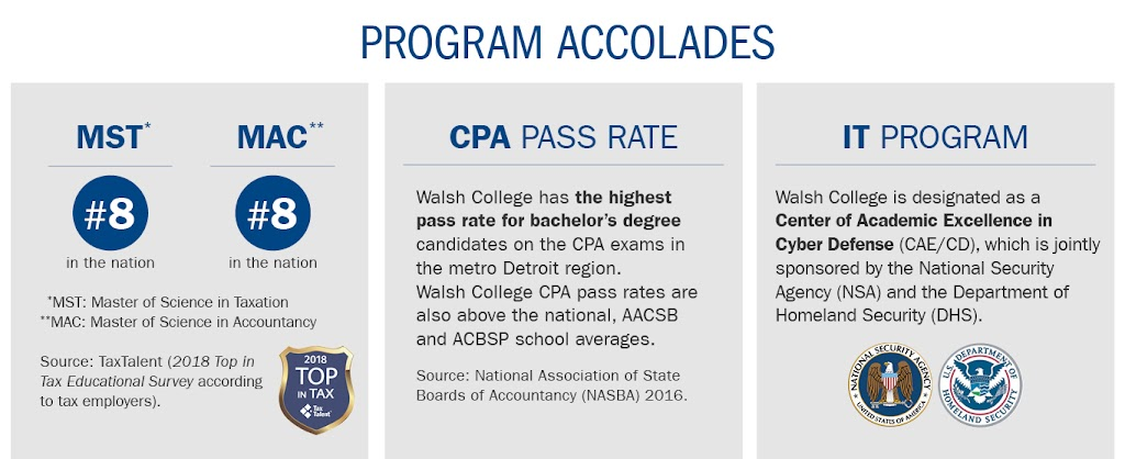 Walsh College Accolades