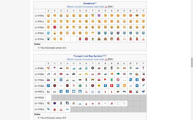 Chromoji - Emojis for Google Chrome