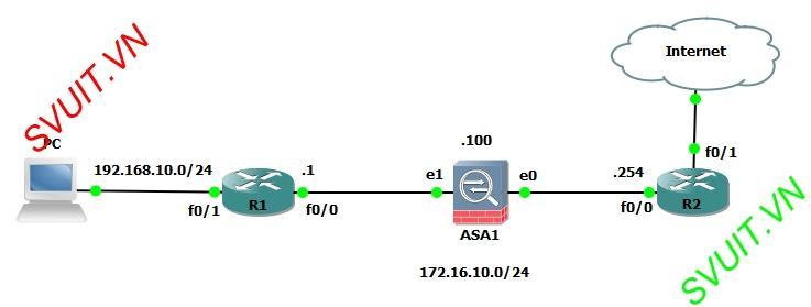 Config transparent firewall cisco asa and EIGRP(1)