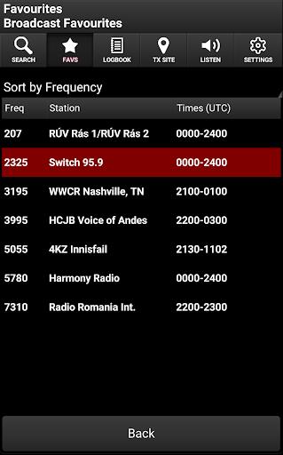 Skywave Schedules screenshot 5