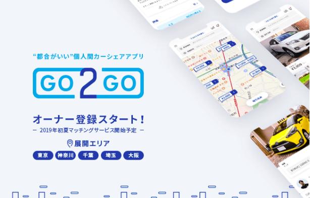 ガリバー新サービス GO2GO のご紹介♪♪01