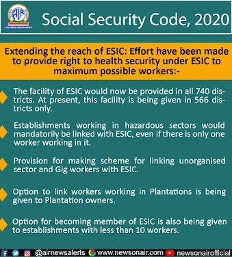 Daily Current Affairs and MCQs for UPSC - September 25, 2020 (The Hindu, Economic Times, PIB)