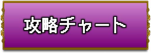 ドラクエ1_攻略チャート