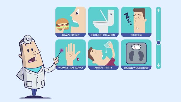 Symptoms of diabetes during pregnancy