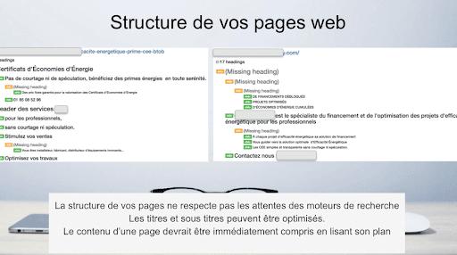 Plan d'une page web