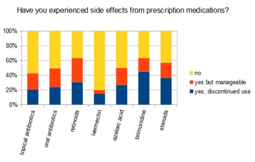 prescription3.JPG
