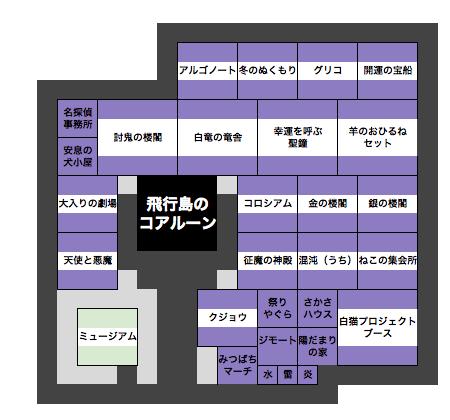 タウン最適配置(地下)