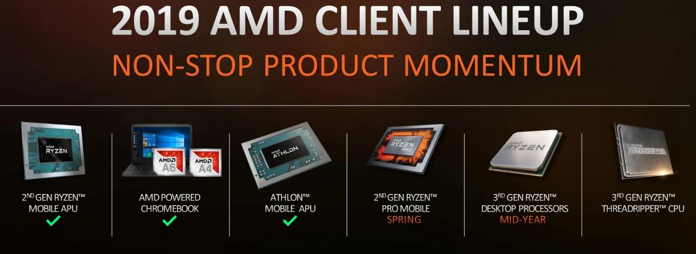 AMD Confirms 3rd Gen Ryzen Coming Mid-Year, No Date on Navi ...