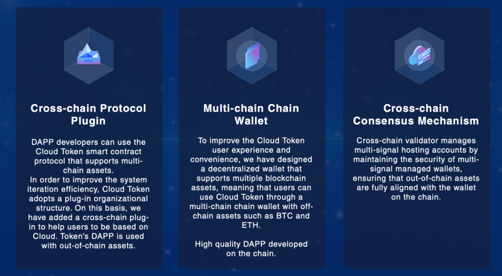 dau-tu-cloud-token