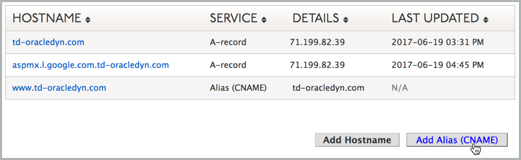 Add Alias (CNAME) button is selected in the Hostname section.