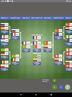 2018 World Cup Draw Simulator Screenshot