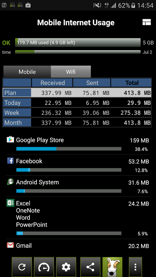 3G Watchdog - Data Usage- screenshot
