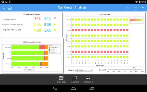 InetSoft Mobile Version 12.1 1.0.3 screenshots 6