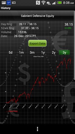 Stock Market Signals Analysis