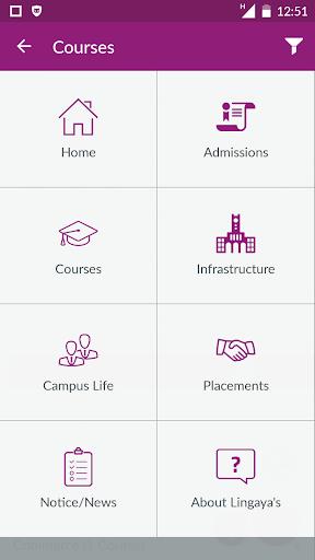 Lingaya's University