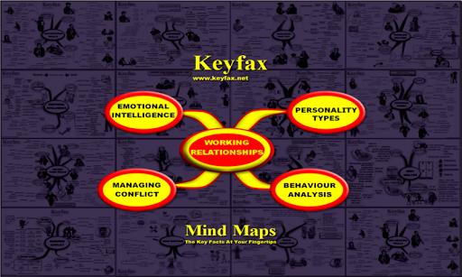 Working Relationships MindMaps