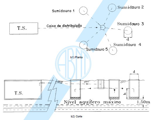 Solução de distribuição de efluente em sumidouros múltiplos.