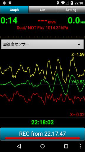 ProbeBase 〜プローブ・システム・プラットフォーム〜