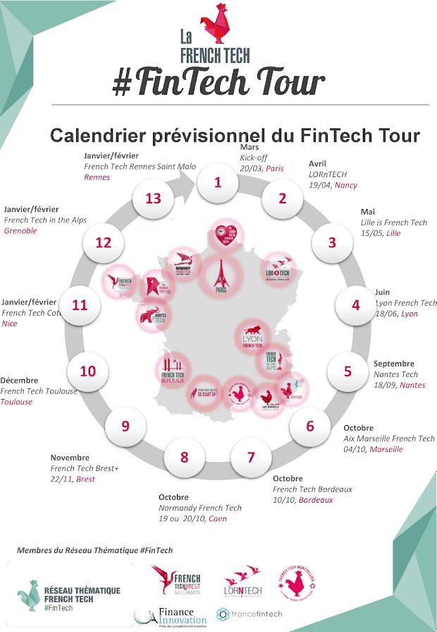 Etapes fixées du Fintech Tour